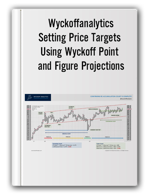 Setting-Price-Targets-Using-Wyckoff-Point-and-Figure-Projections