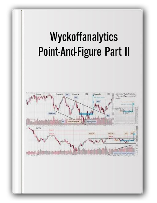 Wyckoffanalytics – Point-And-Figure Part II Projecting P&F Price Targets Across Multiple Time Frames