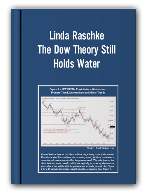 Linda Raschke - The Dow Theory Still Holds Water