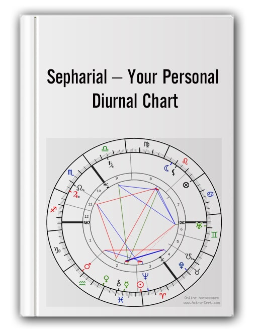 Sepharial – Your Personal Diurnal Chart
