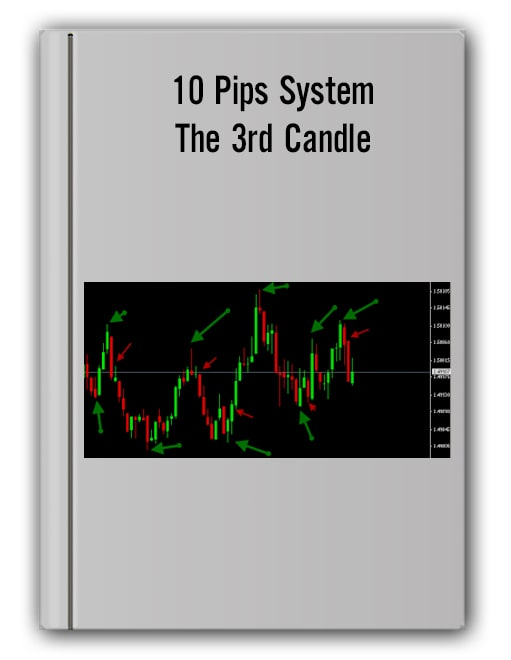 Abner Gelin – 10 Pips System. The 3rd Candle