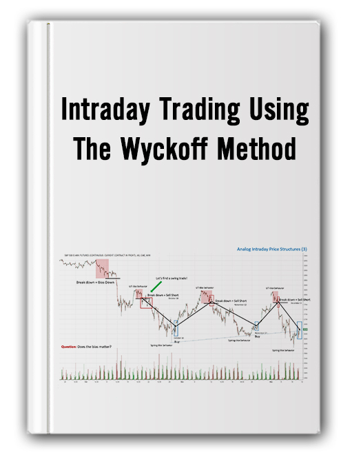 Intraday Trading Using The Wyckoff Method Thumbnails