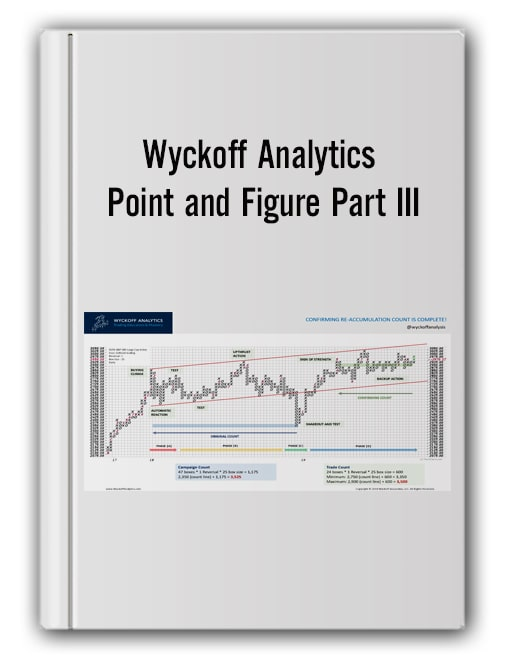 Wyckoff Analytics - Point and Figure Part III