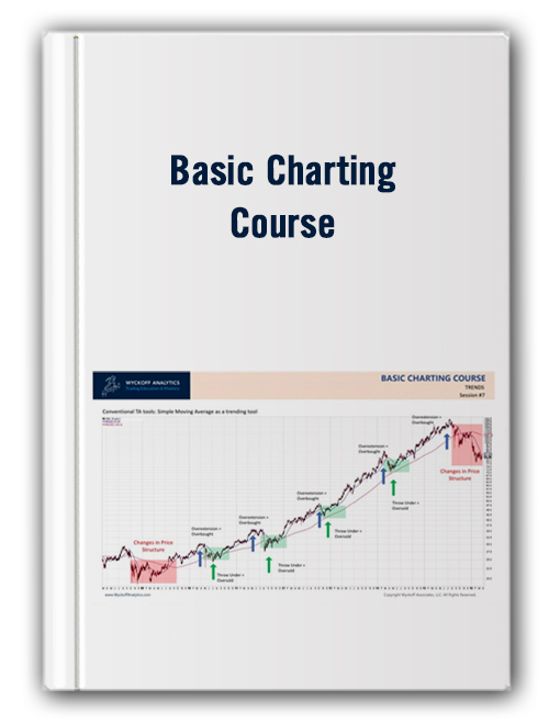 Basic Charting Course Thumbnails
